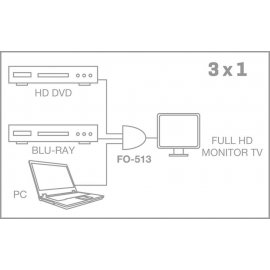 Selector HDMI 3in-1out / 1in-3out