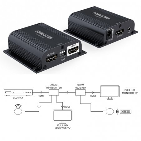 Prolongador HDMI CAT6 Fonestar 7937M